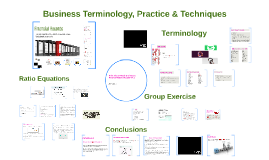 USW Business Terminology, Practice & Techniques MUS128 Wk 2
