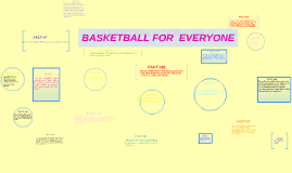 Copy of BASKETBALL FOR GIRLS
