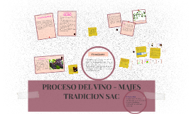 Copy of PROCESO DEL VINO - MAJES TRADICION SAC
