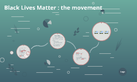 Black Lives Matter : the movement