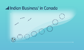 Indian Business' in Canada