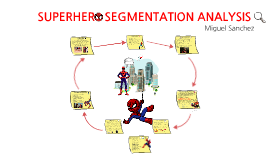 SUPERHERO SEGMENTATION ANALAYSIS