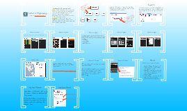 Android Tutorial (5): UI Programming
