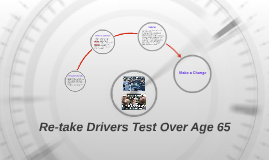 Retake Drivers Test Over Age 65