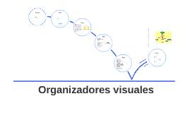 Copy of Organizadores visuales