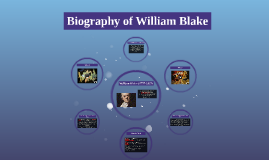 Biography of William Blake