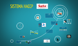 Copy of SISTEMA HACCP