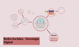 Redes Sociales, Estrategia Digital