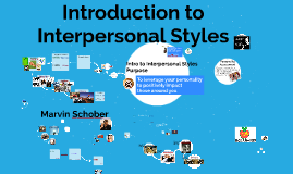 Introduction to Interpersonal Styles