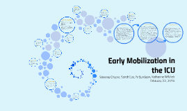 Early Mobilization in the ICU