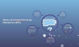 Copy of Niveles de bioseguridad de los laboratorios (BSL)