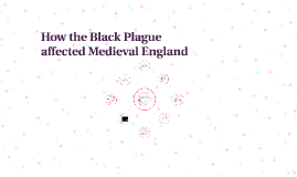 How the Black Plague affected Medieval England