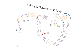 HCS Policy of Prevention of Bullying and Harassment of Students