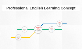 Professional English Learning Concept