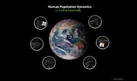 Human Growth Dynamics and Sustainability