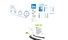 Online Presence, LinkedIn, Think FAST, Social Media Strategy