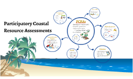Participatory Coastal Resource Assessments