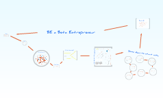 BE a Beta Entrepreneur