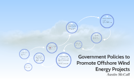 Government Policies to Promote Offshore Wind Energy Projects