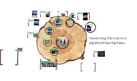 Learning Theory & TKD
