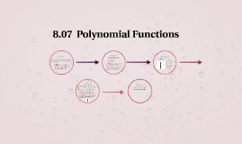 Copy of 8.07  Polynomial Functions