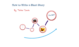 How to write a short Story