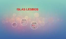 ISLAS LESVOS