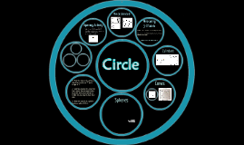 Circles in 3D Figures