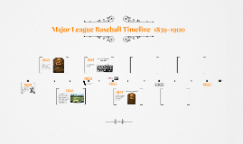 Major League Baseball Timeline  1840-Today