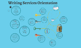 Writing Services Orientation