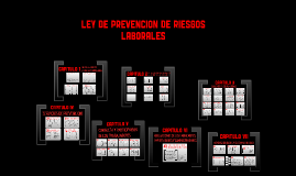 Copy of LEY DE PREVENCION DE RIESGOS LABORALES