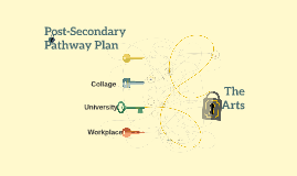 Post secondary pathway plan