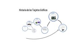 Copy of Historia de las tarjetas graficas