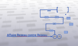 Affaire Rezeau contre Rezeau