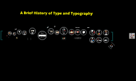 Brief History of Typography