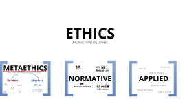 AS Ethics
