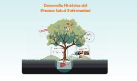 Copy of Proceso Salud-Enfermedad