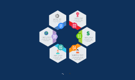 Copia de Copia de Hexagon Infographic - Free Prezi Template