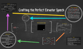 Crafting the Perfect Elevator Speech