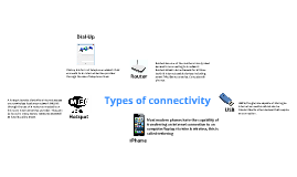 Copy of Types of connectivity