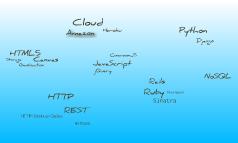 Web-Landkarte