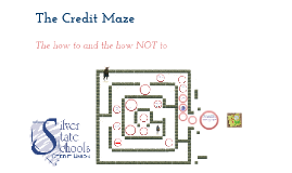 Copy of The Credit Maze