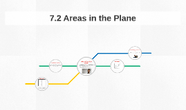 7.2 Areas in the Plane