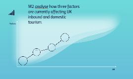 M2 analyse how three factors