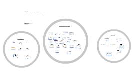 További munkacsoportos szolgáltatások az interneten