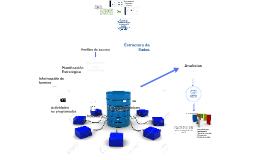 Sistema de información - ENERGUATE  V2.0