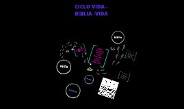 Copy of Copy of CIRCULO HERMENEUTICO VIDA BIBLIA VIDA