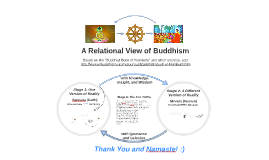 A Relational View of Buddhism