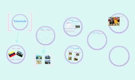 Copy of Untitled Prezi