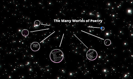 The Many Worlds of Poetry